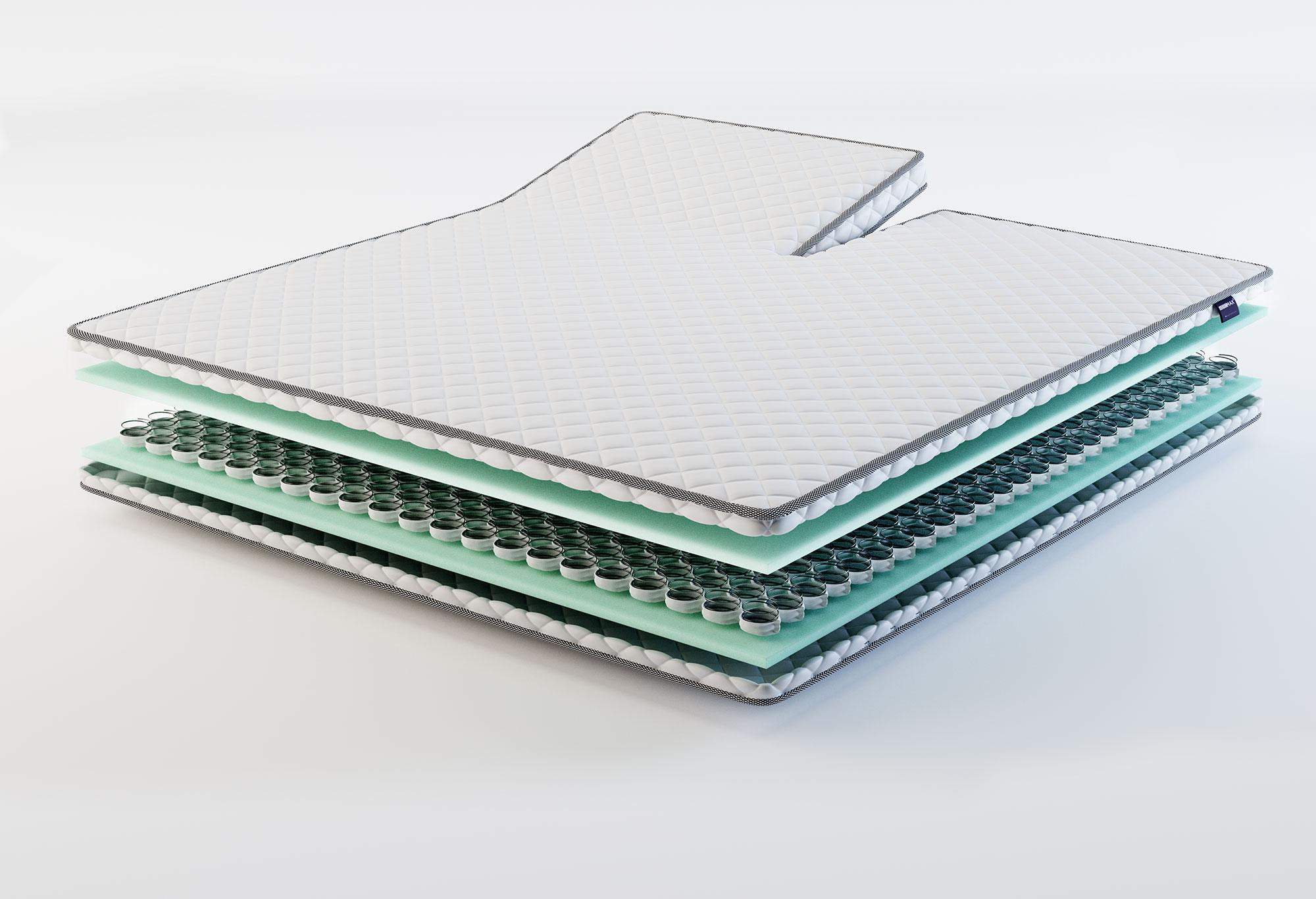 AEROMAX Comfort Split-Topper | Swiss Sense