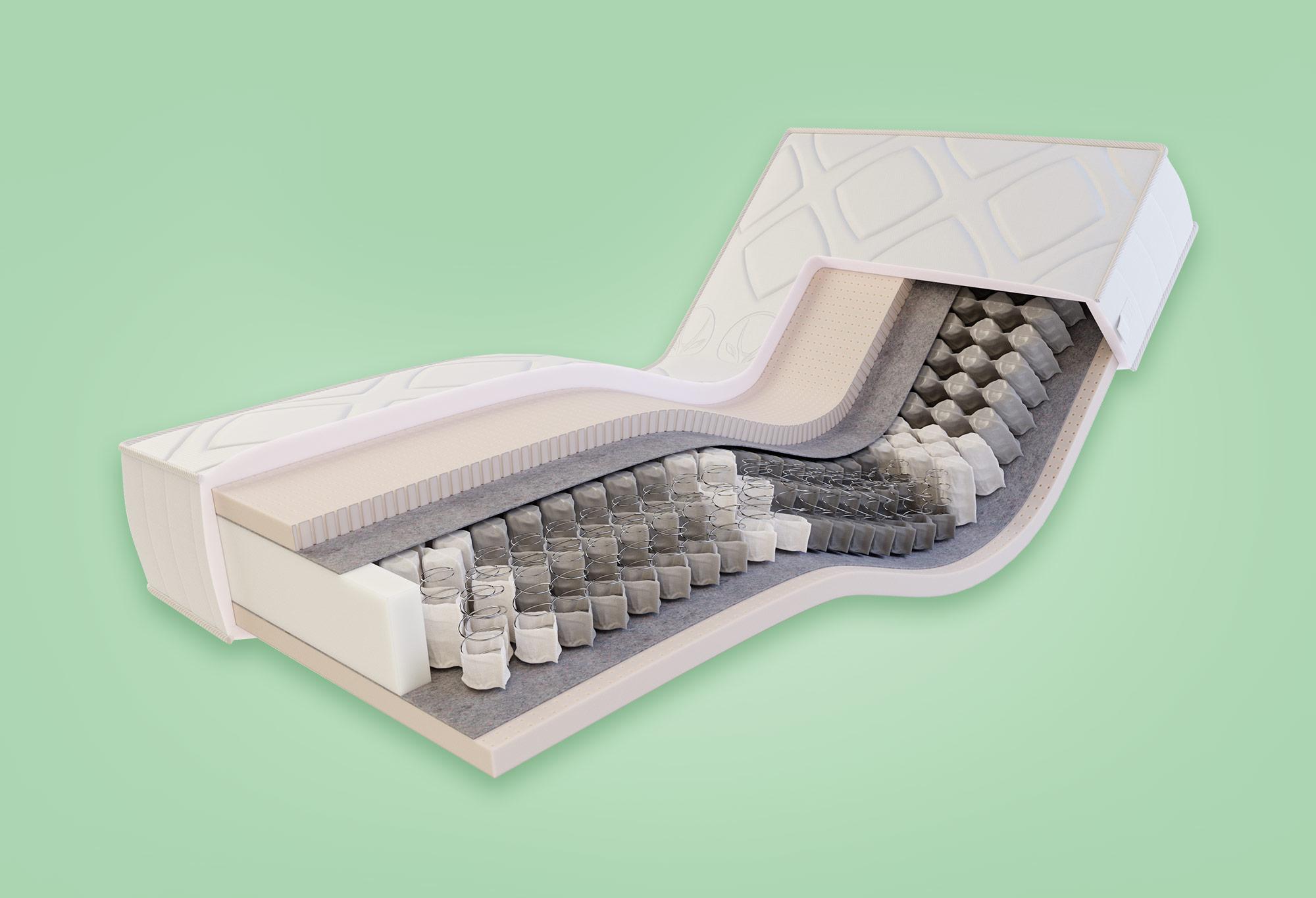 Gazella Comfort III Tonnentaschen-Federkernmatratze | Swiss Sense